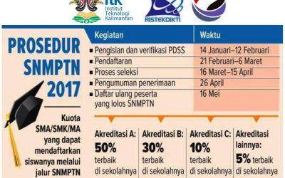 ITK Buka Pendaftaran Jalur SNMPTN Tahun 2017