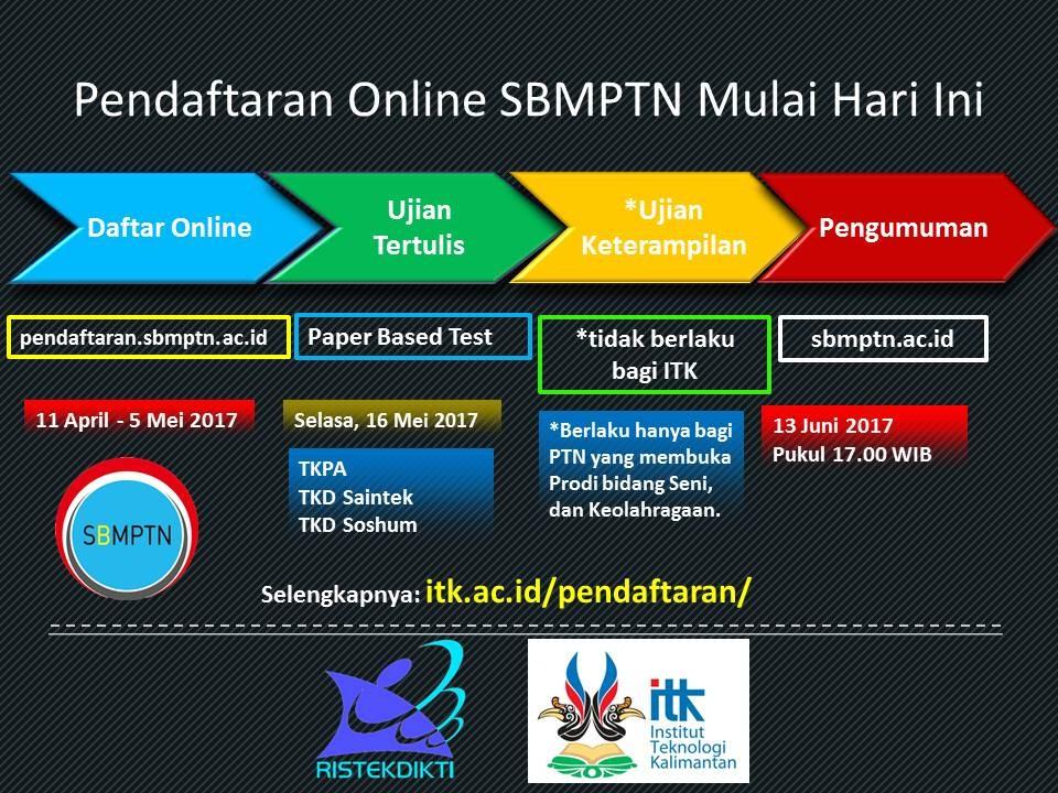 Pendaftaran Online SBMPTN Mulai Hari Ini