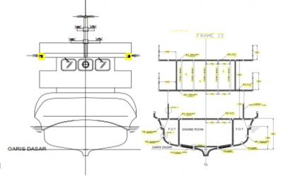 Desain Modern Kapal Multi Purpose Tingkatkan Potensi Tangkapan Ikan