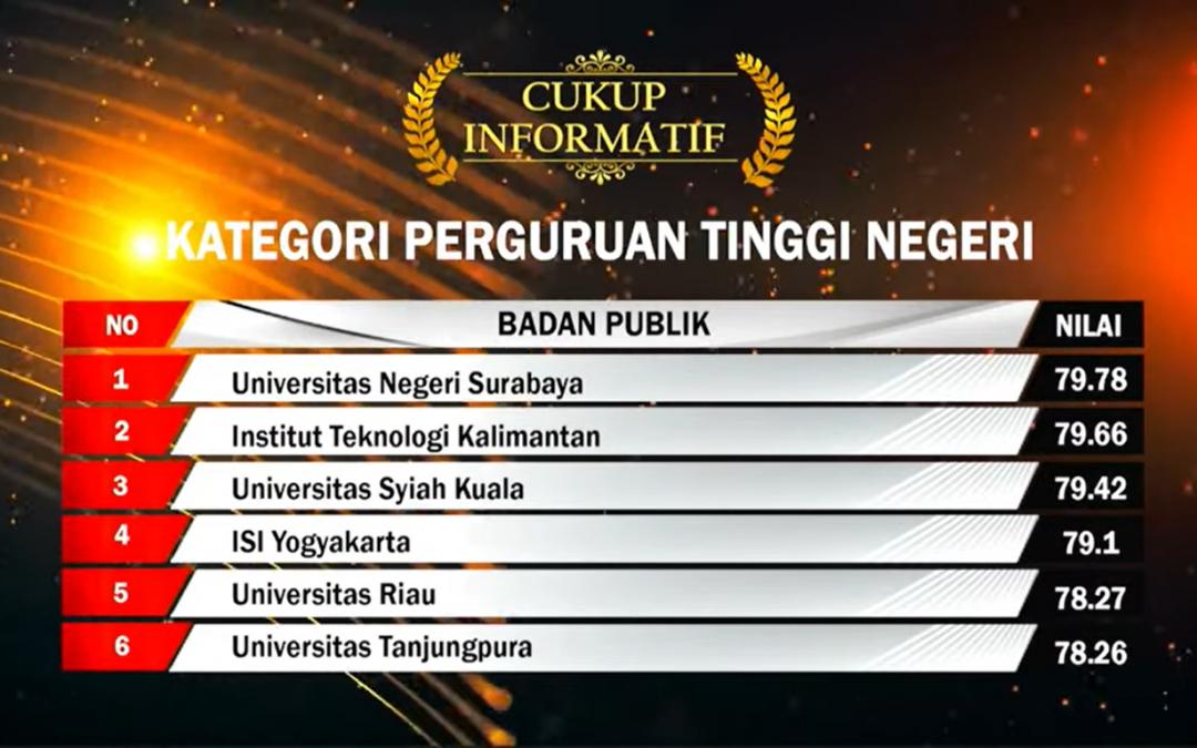 """Selamatt!!! ITK Mendapatkan Anugerah """"Cukup Informatif"""" dengan Nilai 79.66 Tingkat Perguruan Tinggi Negeri"""